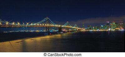 The San Francisco–Oakland Bay Bridge Panorama at Night