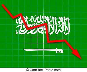 The Saudi Arabia flag and arrow graph going down