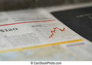 The schedule of the prices for oil