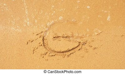 The sea wave erases the inscriptions written on the sand....