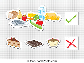 The shape friendly group of food an