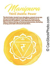 The Solar Plexus Chakra vector illustration - Manipura...