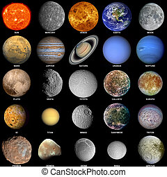 The solar system Updated