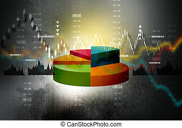 The Stock Market graph with pie chart