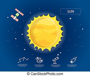 The sun infographic in universe concept.