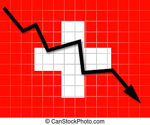 The Swiss flag and arrow graph going down