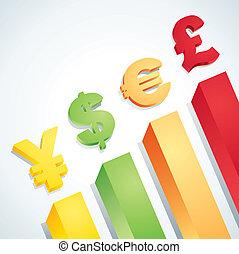 The symbols of world currencies