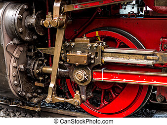 The technology of the steam locomotive