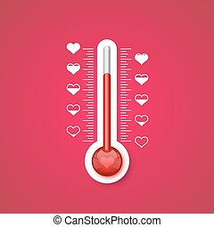 The thermometer of the love scale with.