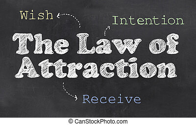 Law of Attraction - The Three Step Process with Law of ...