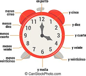 The time vocabulary in Spanish Vector Illustration....