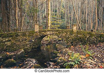 The Troll Bridge In Late Fall