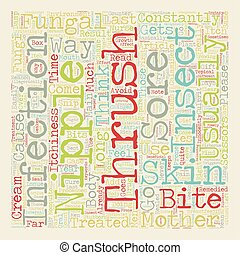 The Truth About Body Image text background wordcloud concept