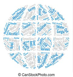 The Truth About Mouthwash text background word cloud concept