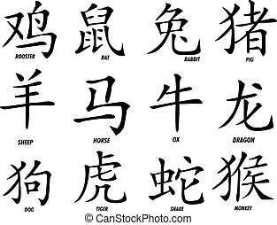 A set of twelve inked chinese zodiac signs or astrological symbol and their definition. Rooster, rat, rabbit, pig, sheep, horse, ox, dragon, dog, tiger, snake, monkey