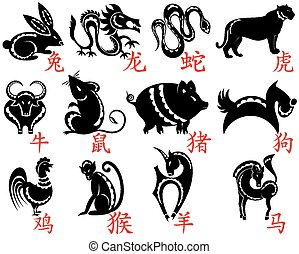 The Twelve Chinese Zodiac - Chinese Zodiac