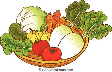 The view of agricultural products in the basket