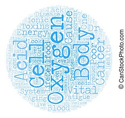 The Vital Importance of Oxygen text background wordcloud concept