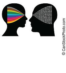 The way of looking at things - Perceptual psychology: Man...