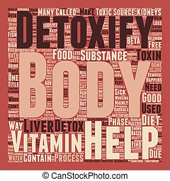 The Whey To Weight Loss Part II text background wordcloud...