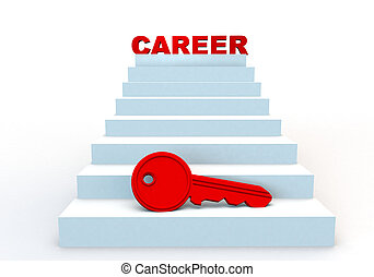 the word career at the top of a flight of stairs