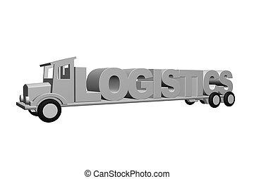 logistics - the word logistics on an old truck - 3d...