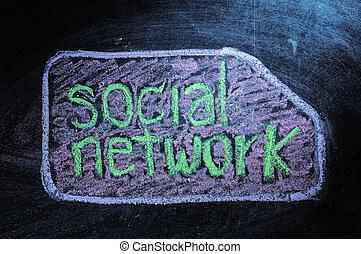 The word Social