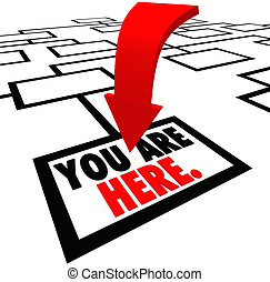 The words You are Here on the bottom square, job or position...