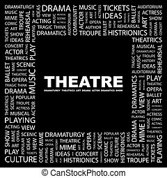 THEATRE. Concept illustration. Graphic tag collection. Wordcloud collage.