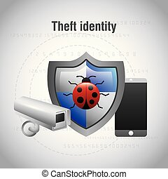 theft identity protection bug virus mobile camera surveillance