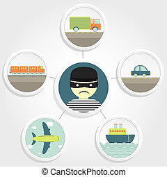 Theft transport - Diagram of cargo thefts in transport like...