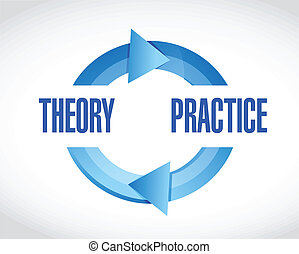 theory and practice cycle illustration design over a white ...