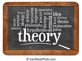 theory word cloud on blackboard