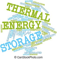 Thermal energy storage - Abstract word cloud for Thermal...