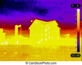 Thermal image Motala town