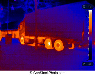 Thermal image truck