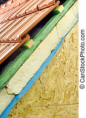Thermal insulation of a house roof