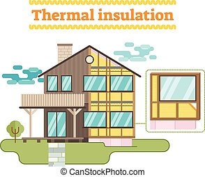 Thermal insulation vector illustration with a family house...