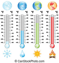 Illustration of a thermometer scale of global warming the earth.