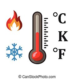 thermometer and three temperature units: degrees Celsius,...