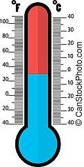 Thermometer celsius fahrenheit