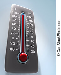 Thermometer - Degree of hotness, the thermometer shows the...