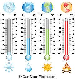 thermometer, en, globaal verwarmend