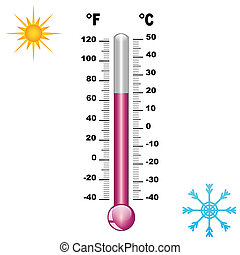 Illustration of a thermometer with a symbol of the sun and snowflakes on a white background.