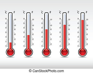 thermometers at different levels