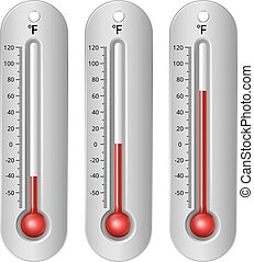 Thermometers different levels
