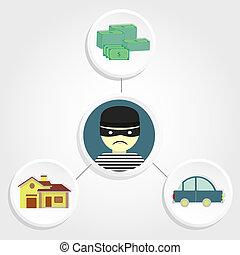 Thief stealing belongings - Diagram representing thefts of...
