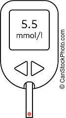 thin line glucometer icon
