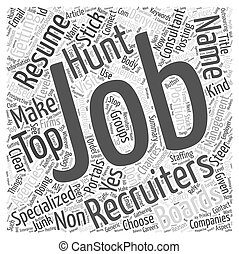 things you don t want in your job hunt Word Cloud Concept