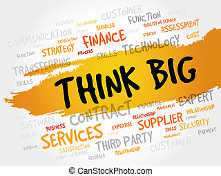THINK BIG word cloud